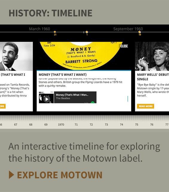 timeline widget